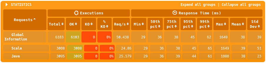 bench_result_1G.png